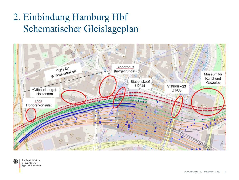 Der neue zweigleisige S-Bahn-Tunnel müsste am Hauptbahnhof zahlreiche Gebäude und unterirdische Anlagen kreuzen.