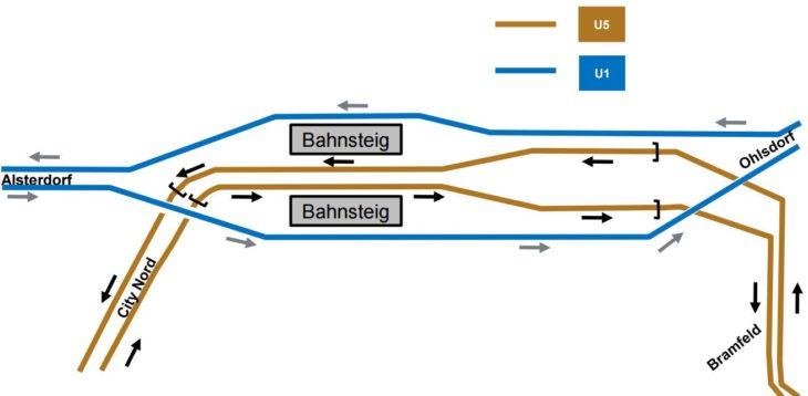 Die geplante Ein- und Ausfädelung der neuen U-Bahnlinie U5 am Bahnhof Sengelmannstraße