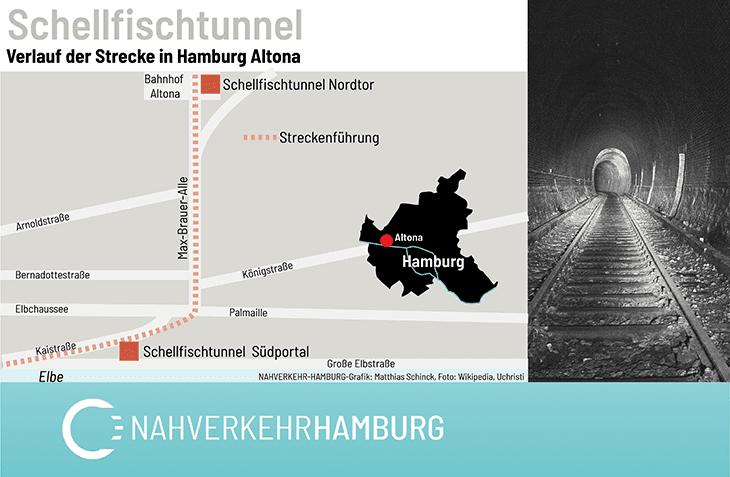 Schellfischtunnel in Hamburg-Altona