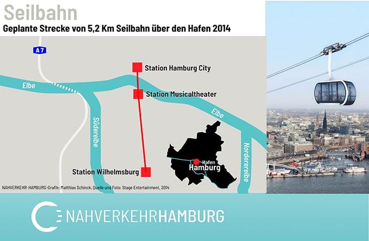 Streckenverlauf der ehemals in Hamburg geplanten Seilbahn über die Elbe.