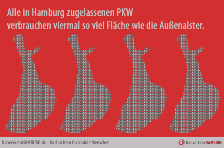 Alle in Hamburg zugelassenen PKW verbrauchen viermal so viel Fläche wie die Außenalster